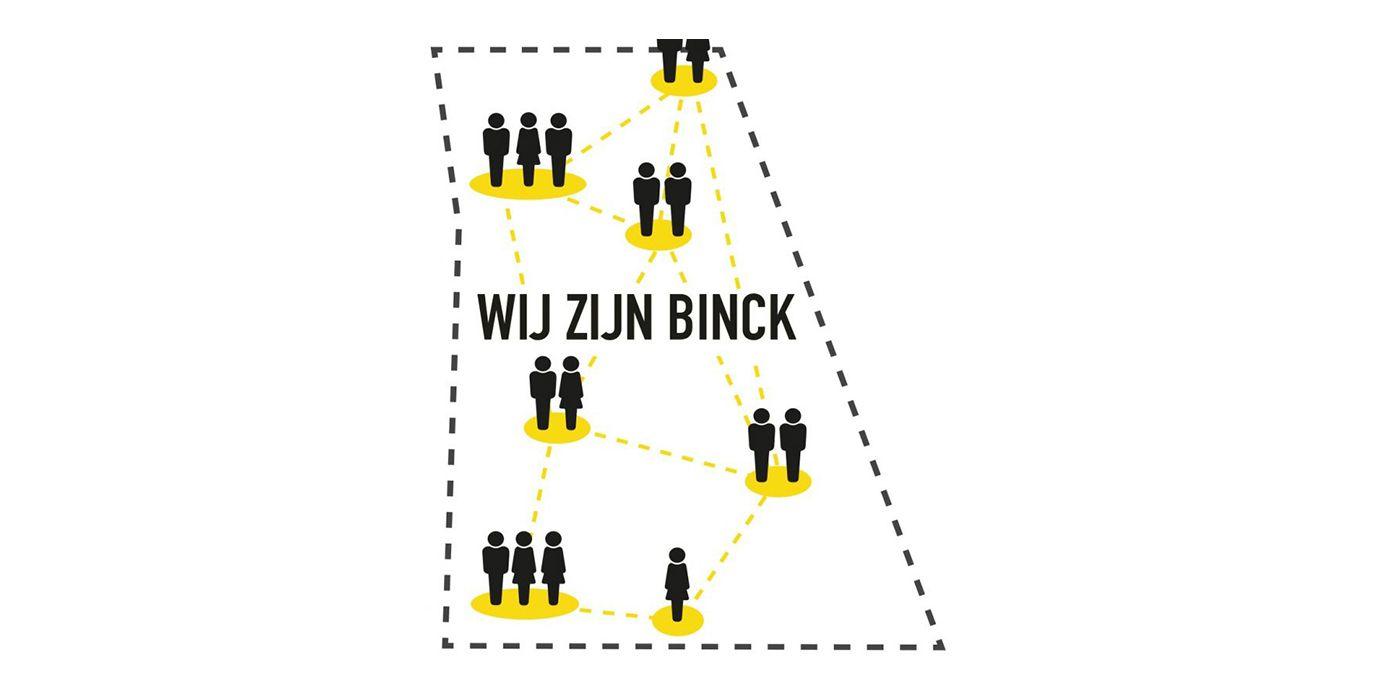 Duurzame energie nieuwe Binckhorst